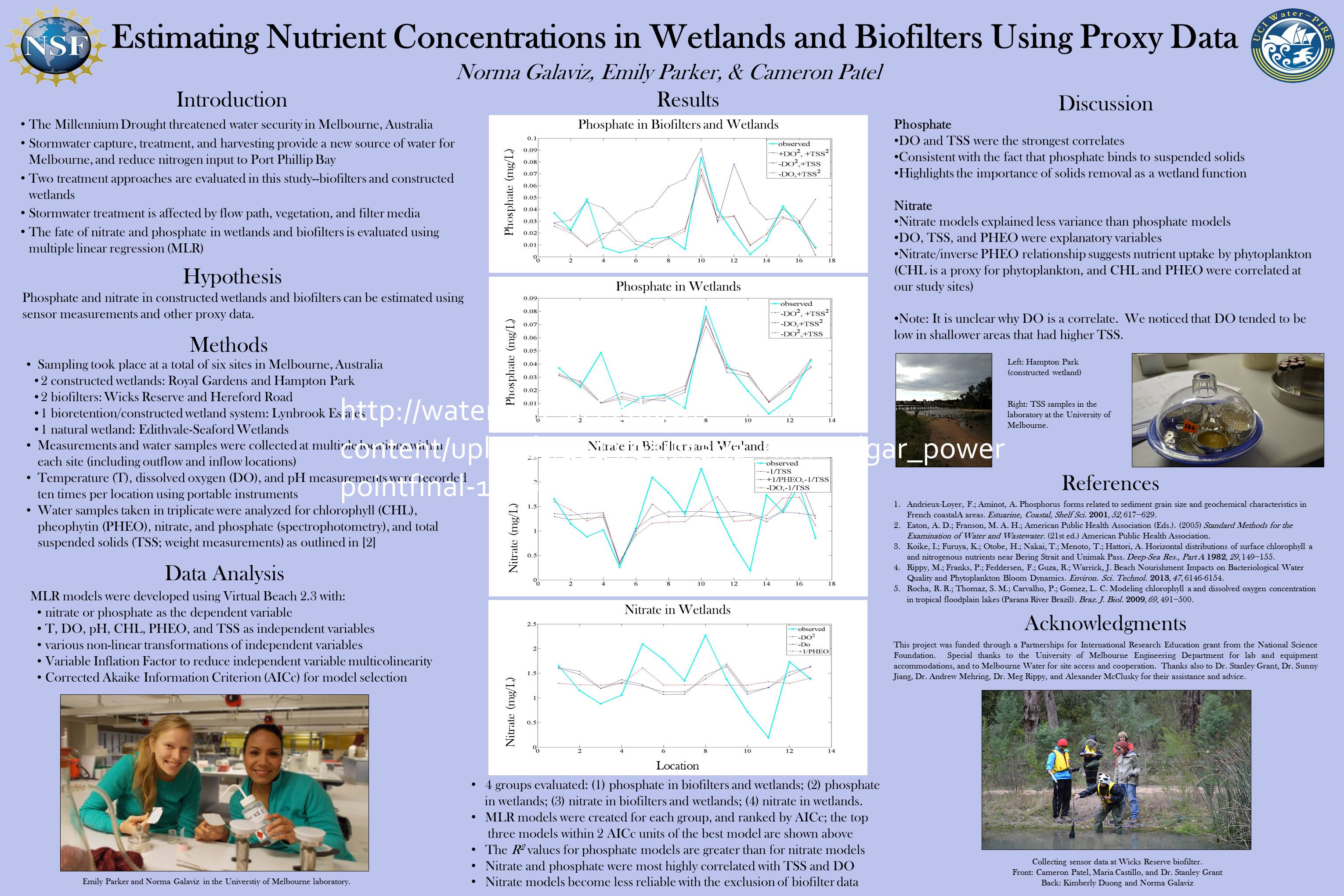NGEPCP_Nitrate_and_Phosphate_Poster v6